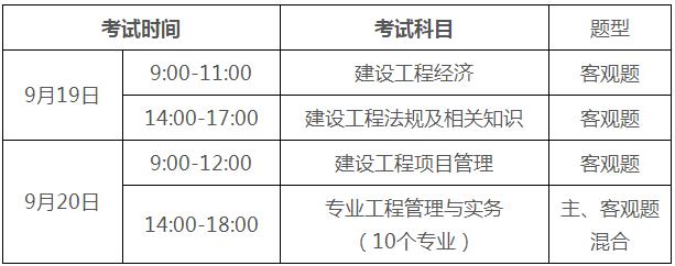 广东省2018年二级建造师报名时间图片